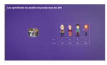 Le SNITEM dévoile 2 nouveaux épisodes de la websérie « Le Dispositif médical »