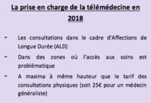 La télémédecine en France, entre fantasmes, espoirs et réalité