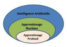 IA en imagerie médicale : une technologie de rupture en marche