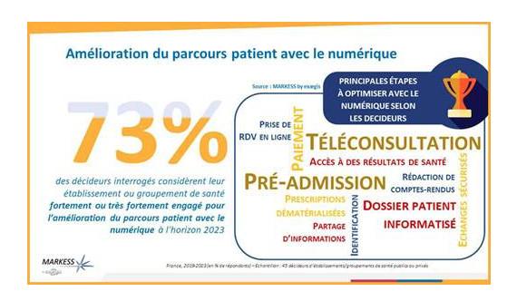 Santé et numérique : une étude fait le point sur les attentes des professionnels de santé