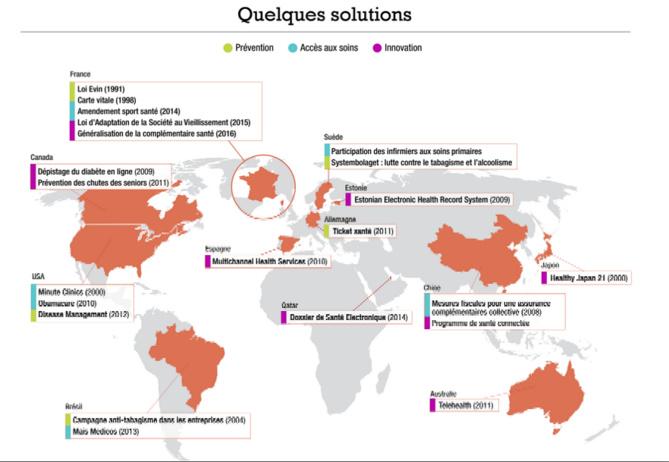 Les innovations santé dans le monde : Comment les pays maîtrisent-ils leurs dépenses de santé ?