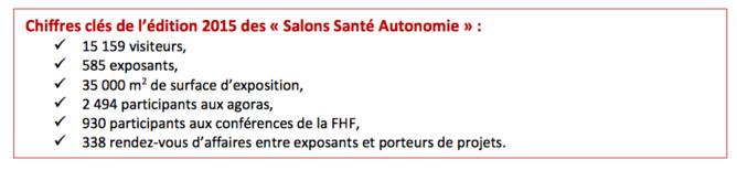 Du 24 au 26 mai 2016, à Paris (Porte de Versailles – Pavillon 1), les professionnels de la santé et de l'autonomie auront leur semaine en 2016