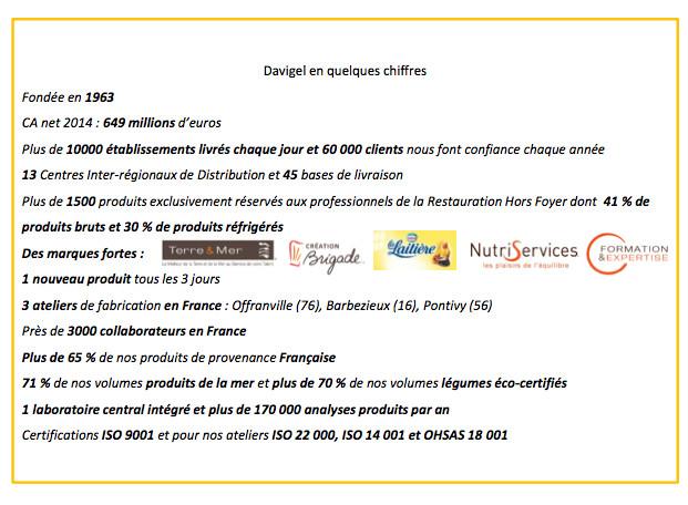 Partenariat exclusif entre le CHU de Rouen et Davigel : quand nutrition rime avec gourmandise...
