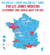 Classement What's up Doc des CHU : Nantes détrône les Hospices Civils de Lyon auprès des internes