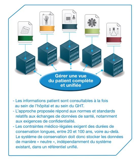Une gestion des contenus efficace en milieu hospitalier, un enjeu clé vers l'interopérabilité et la convergence