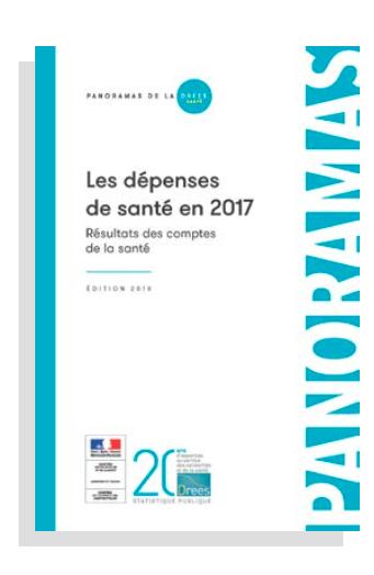 Les dépenses de santé s'élèvent à 199,3 milliards d'euros en 2017
