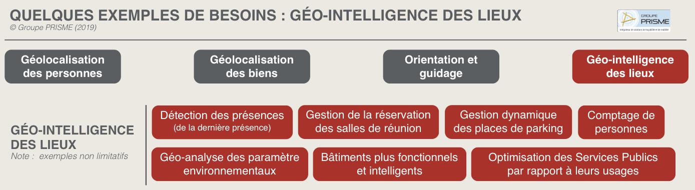 Solutions de géolocalisation : le Groupe PRISME prône une démarche systémique pour générer une valeur ajoutée maximale