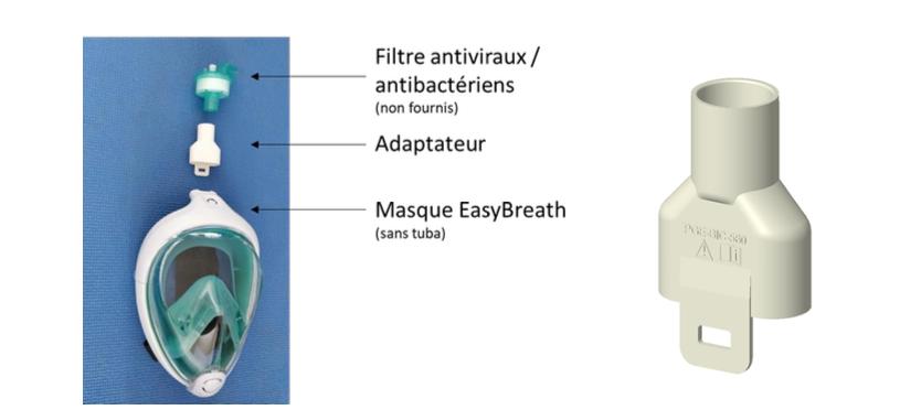 Adaptation d'un masque facial intégral de snorkeling pour protéger les soignants
