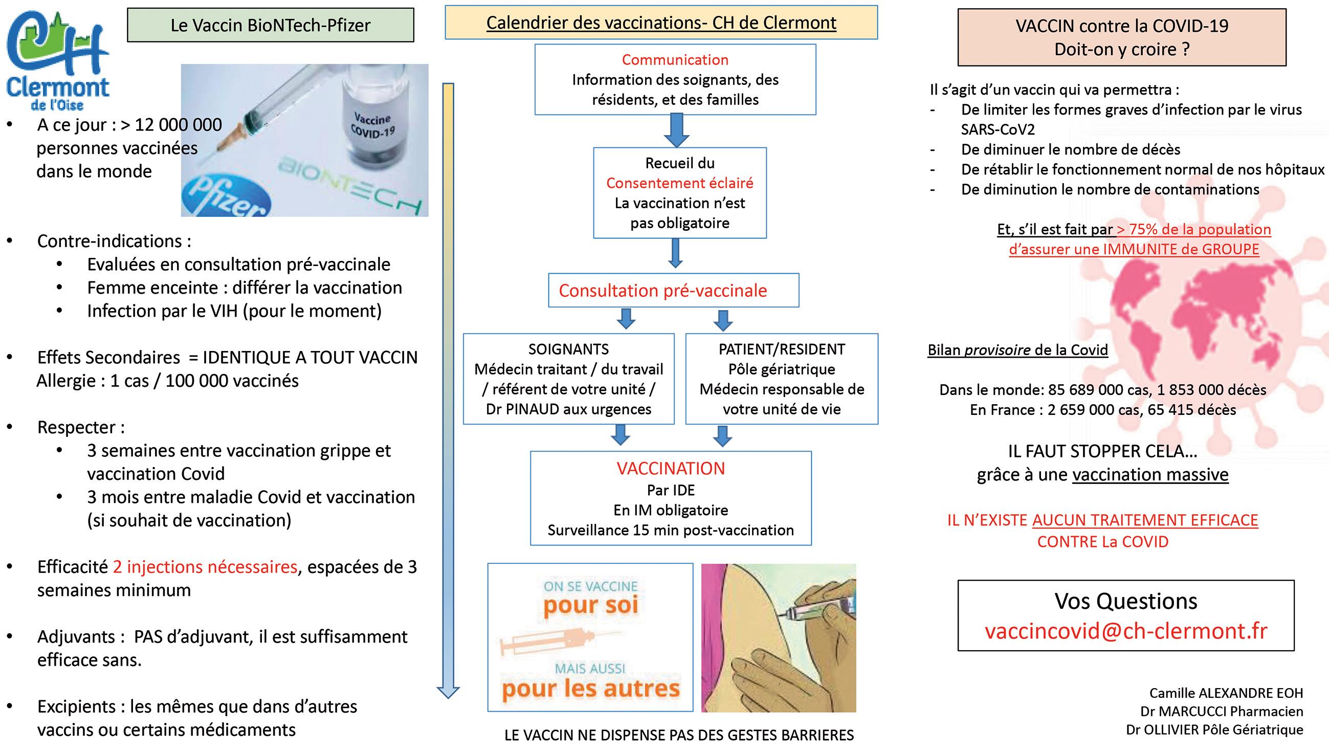 Les équipes du CH de Clermont de l'Oise ont réalisé un triptyque pour expliquer la vaccination contre le Covid-19. ©DR
