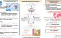 Vaccination: quand la PUI forme et informe
